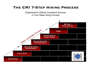seven step hiring process